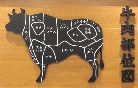 牛肉の部位が描かれたパネル